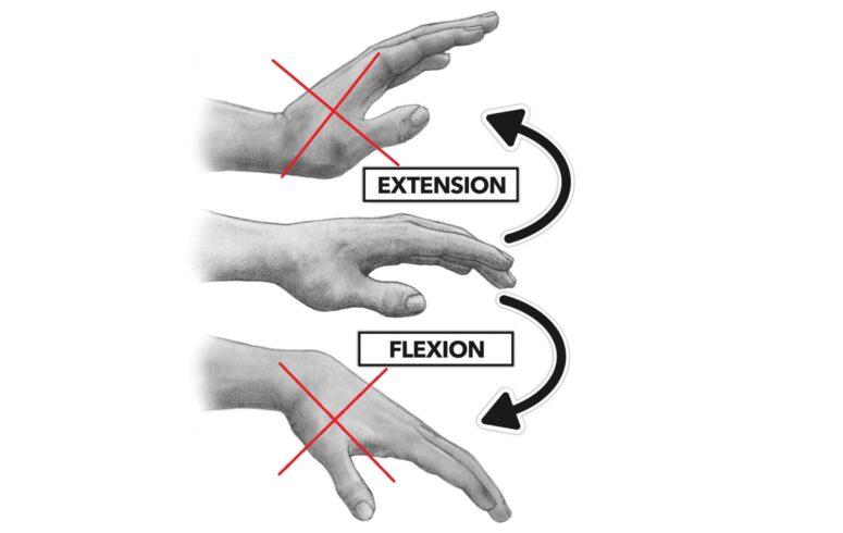 Beat Saber Wrist Pain